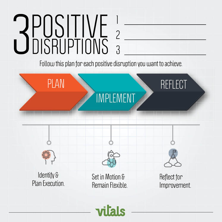 positive disruptions graphic for blog-1.jpg